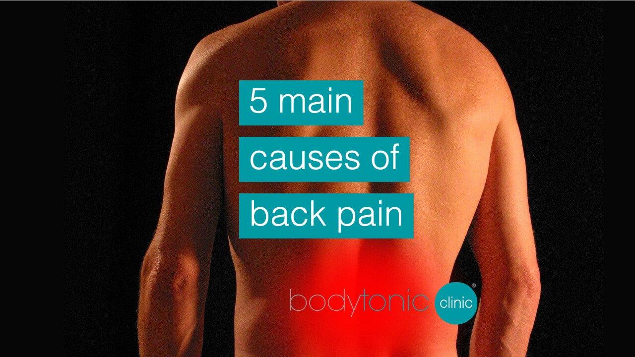 Back Pain bodytonic clinic SE16