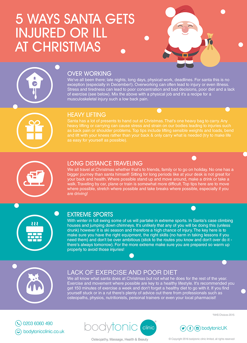 5 Ways Santa Gets Injured or Ill at Christmas