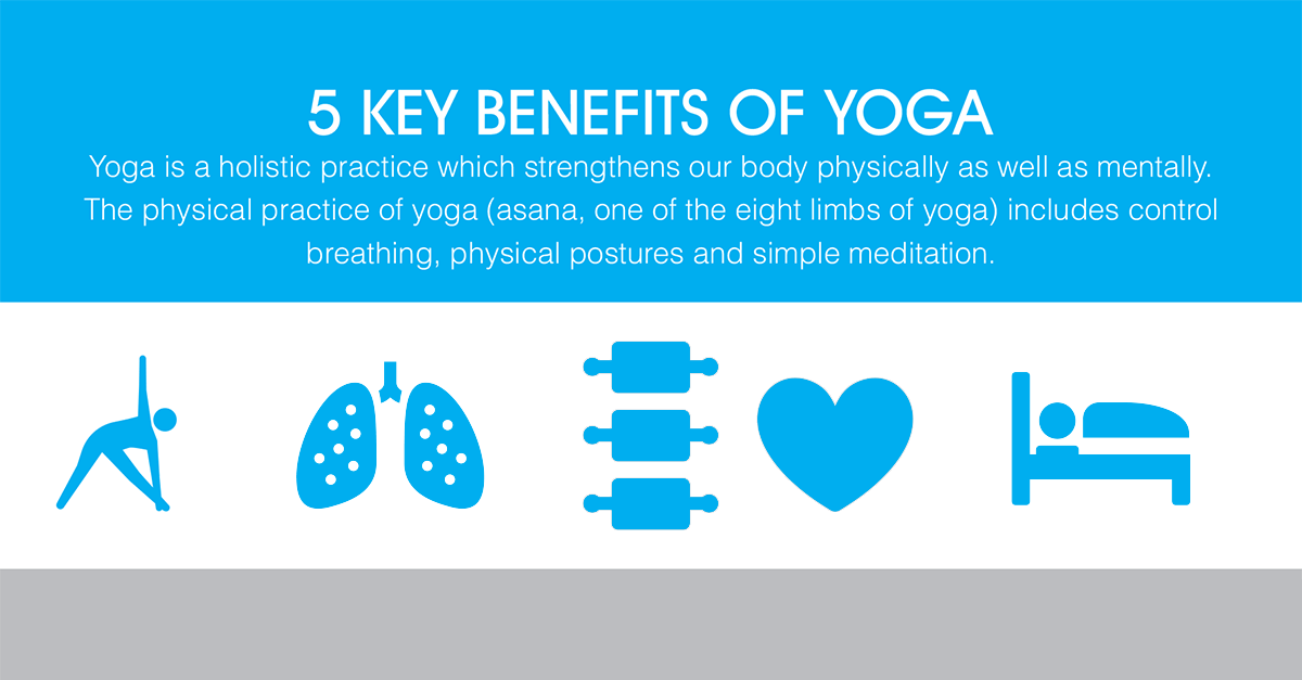 5 key benefits of Yoga Facebook 1200